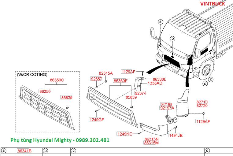 DANH MỤC DANH SÁCH PHỤ TÙNG MIGHTY N250,HD75,HD110,HD120,HD65,HD72,HD78,HD99